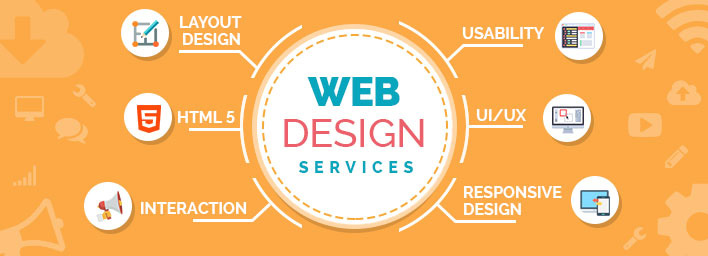Image result for website design services